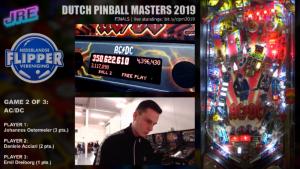 Dutch Pinball Masters 2020