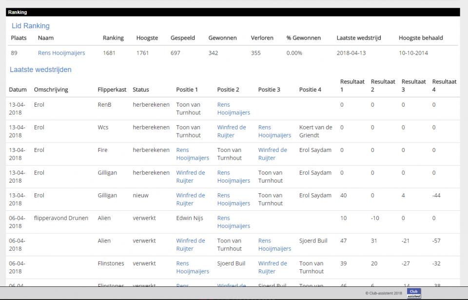 Mijn NFV ranking voorbeeld